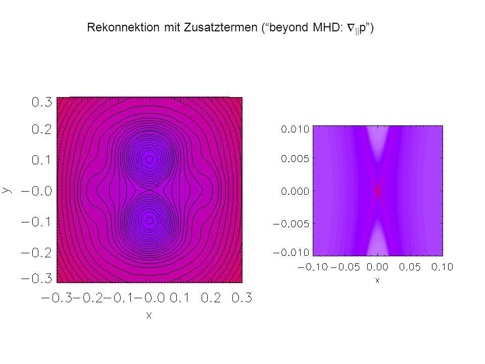 Rekonnektion mit Zusatztermen ( beyond MHD: ||p )