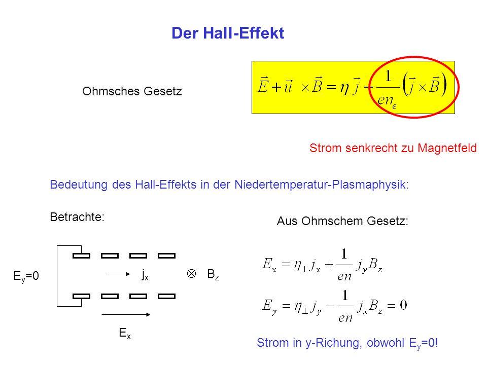 Der Hall-Effekt Ohmsches Gesetz Strom senkrecht zu Magnetfeld