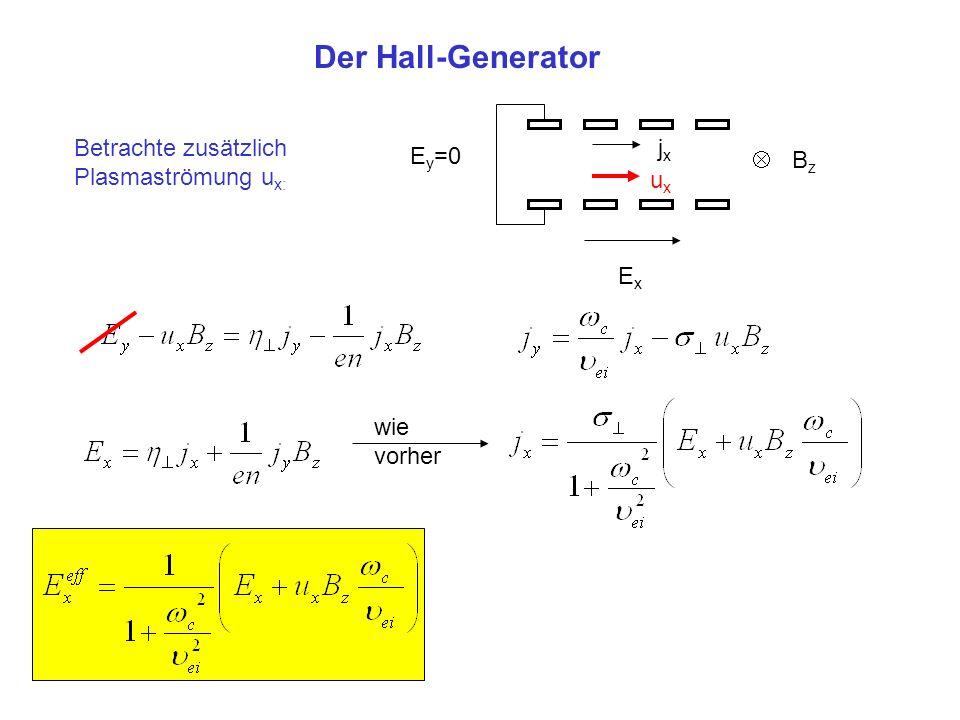 Der Hall-Generator Betrachte zusätzlich Plasmaströmung ux: jx Ey=0 