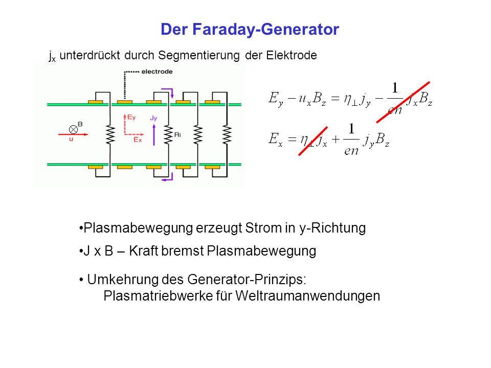 Der Faraday-Generator