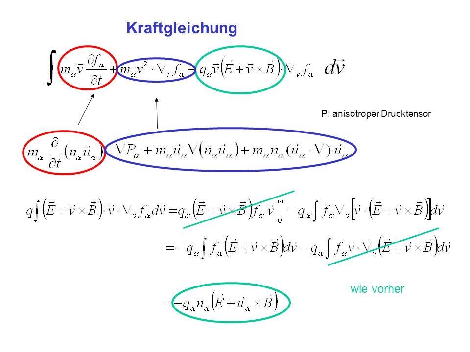 Kraftgleichung wie vorher P: anisotroper Drucktensor
