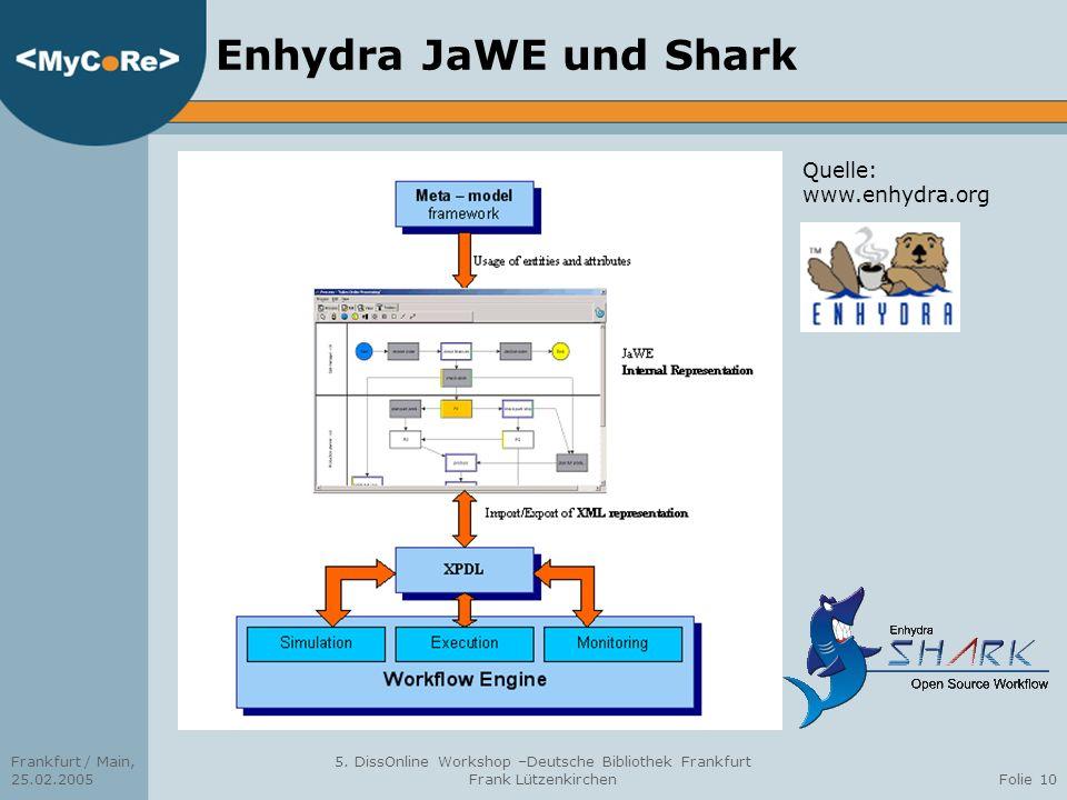 Enhydra JaWE und Shark Quelle: www.enhydra.org Frankfurt / Main,