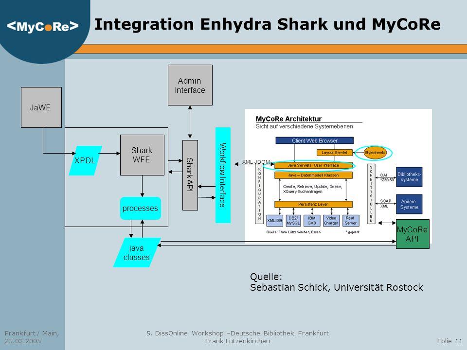 Integration Enhydra Shark und MyCoRe