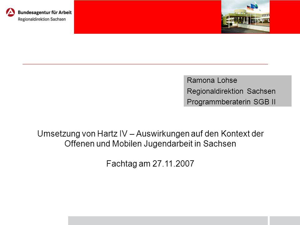 Inhalt Entwicklung. Neue Förderleistungen ab 01.10.2007. Betreuung von Kunden im Integrationsprozess.