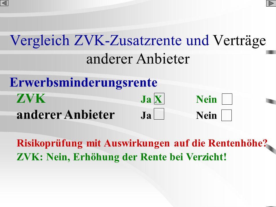 Vergleich ZVK-Zusatzrente und Verträge anderer Anbieter