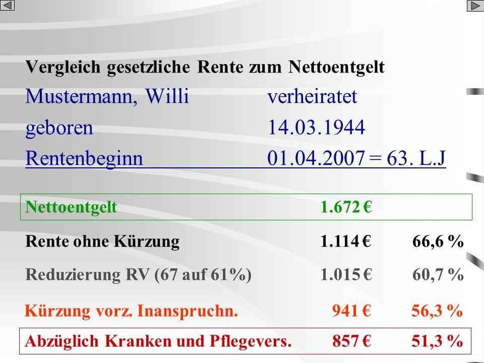 Mustermann, Willi verheiratet geboren 14.03.1944