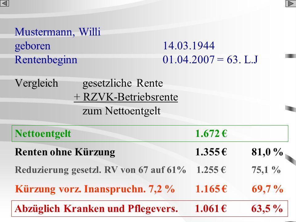 Vergleich gesetzliche Rente + RZVK-Betriebsrente zum Nettoentgelt