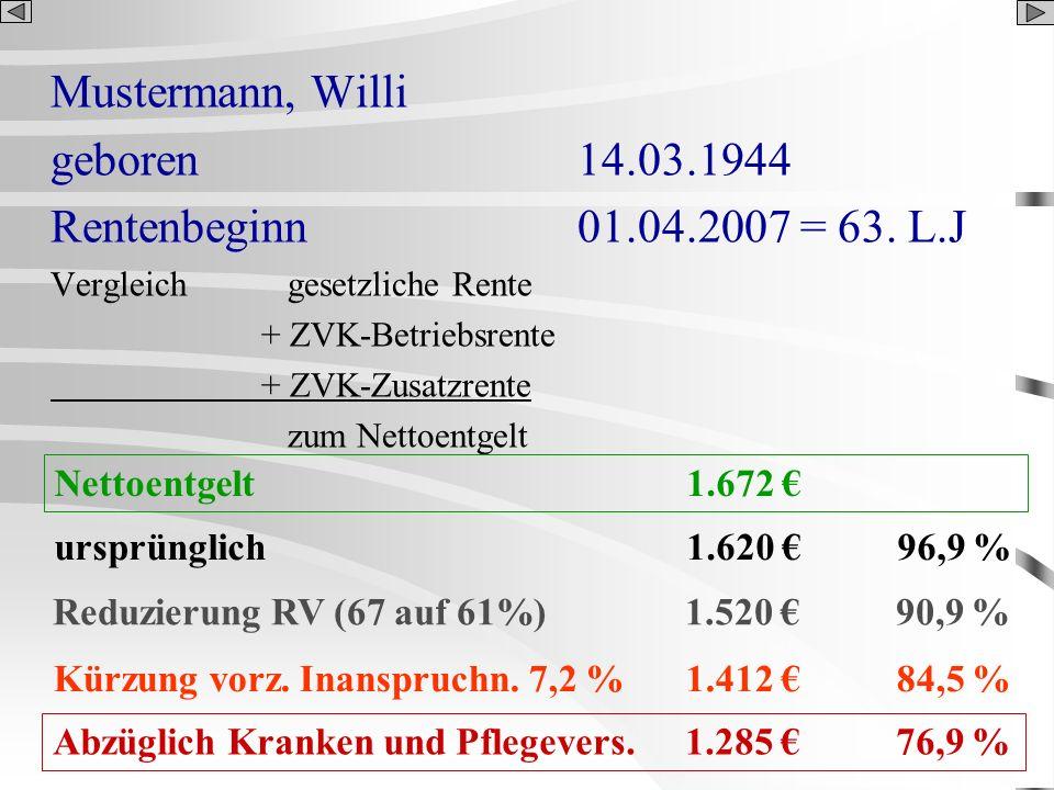 Mustermann, Willi geboren 14.03.1944 Rentenbeginn 01.04.2007 = 63. L.J