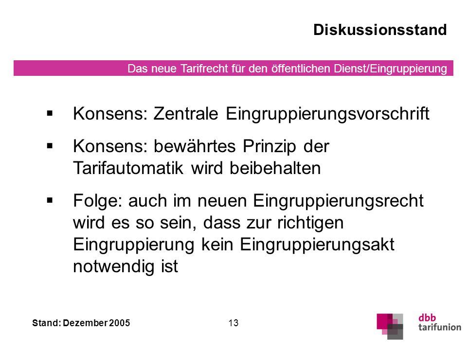 Konsens: Zentrale Eingruppierungsvorschrift