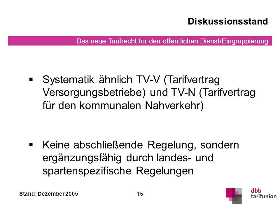 Diskussionsstand Systematik ähnlich TV-V (Tarifvertrag Versorgungsbetriebe) und TV-N (Tarifvertrag für den kommunalen Nahverkehr)