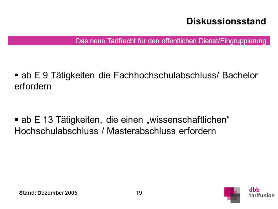 Diskussionsstand ab E 9 Tätigkeiten die Fachhochschulabschluss/ Bachelor erfordern.