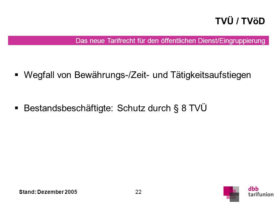 TVÜ / TVöD Wegfall von Bewährungs-/Zeit- und Tätigkeitsaufstiegen.