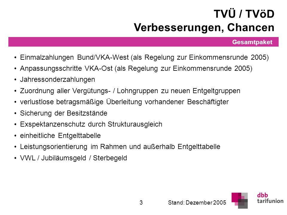 Einmalzahlung 2005 Anpassung VKA-Ost