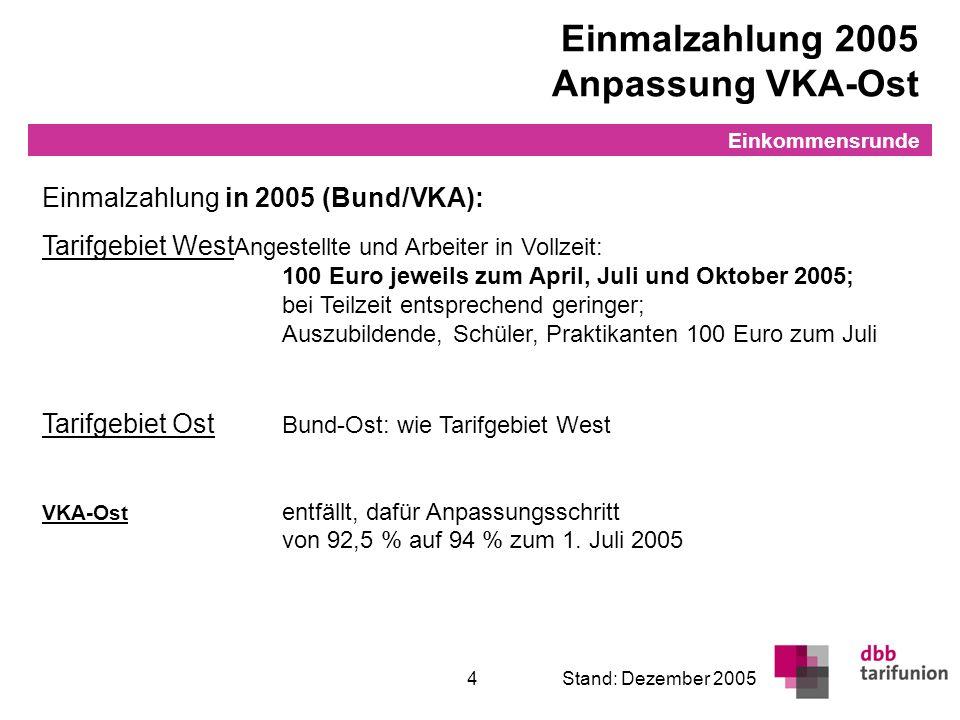 Einmalzahlung 2006 Anpassung VKA-Ost