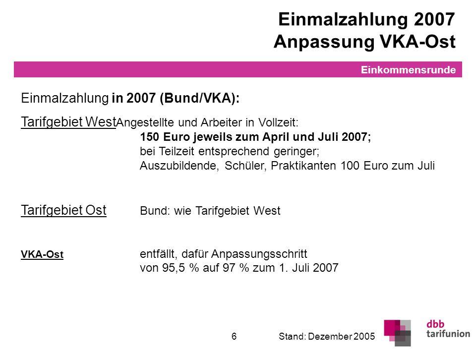 Urlaubsgeld, Zuwendung 2005