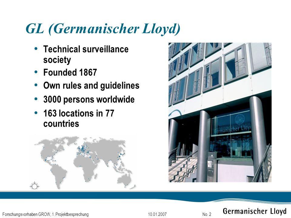 GL (Germanischer Lloyd)