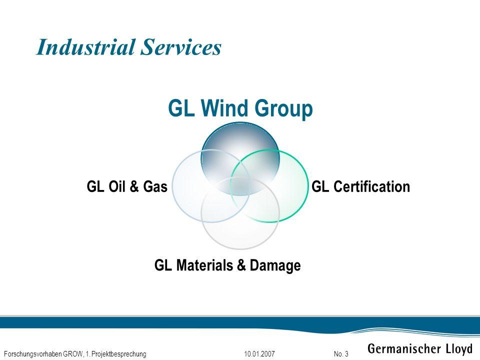 Industrial Services Forschungsvorhaben GROW, 1. Projektbesprechung