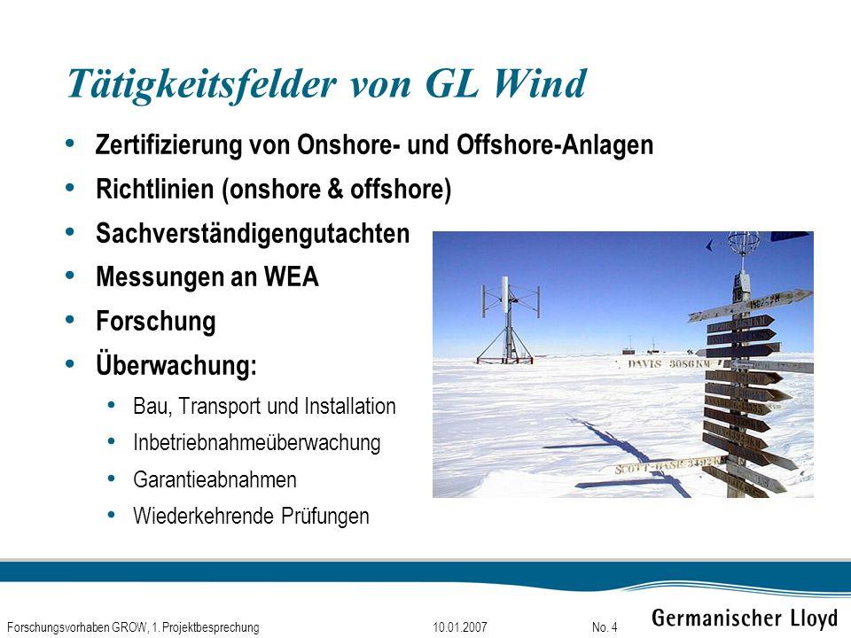 Tätigkeitsfelder von GL Wind