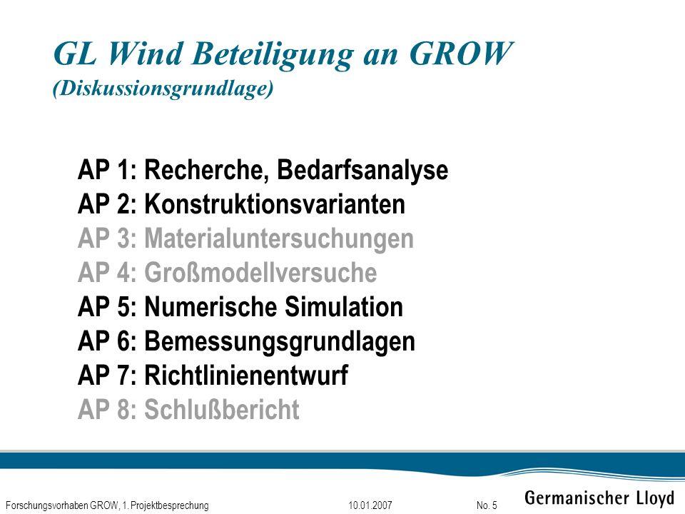GL Wind Beteiligung an GROW (Diskussionsgrundlage)
