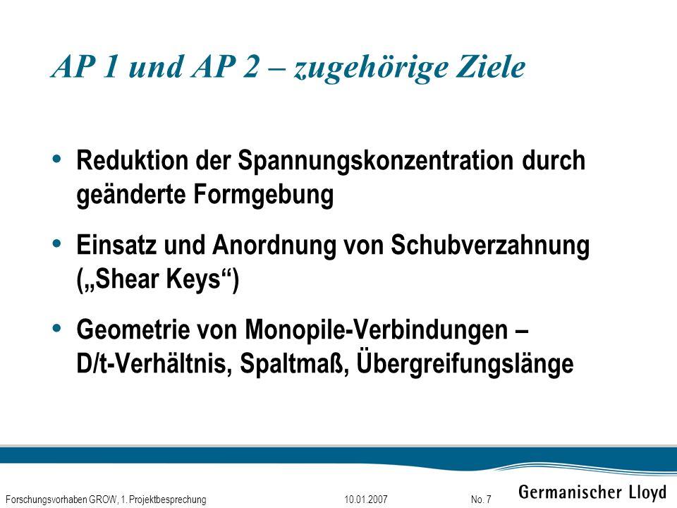 AP 1 und AP 2 – zugehörige Ziele
