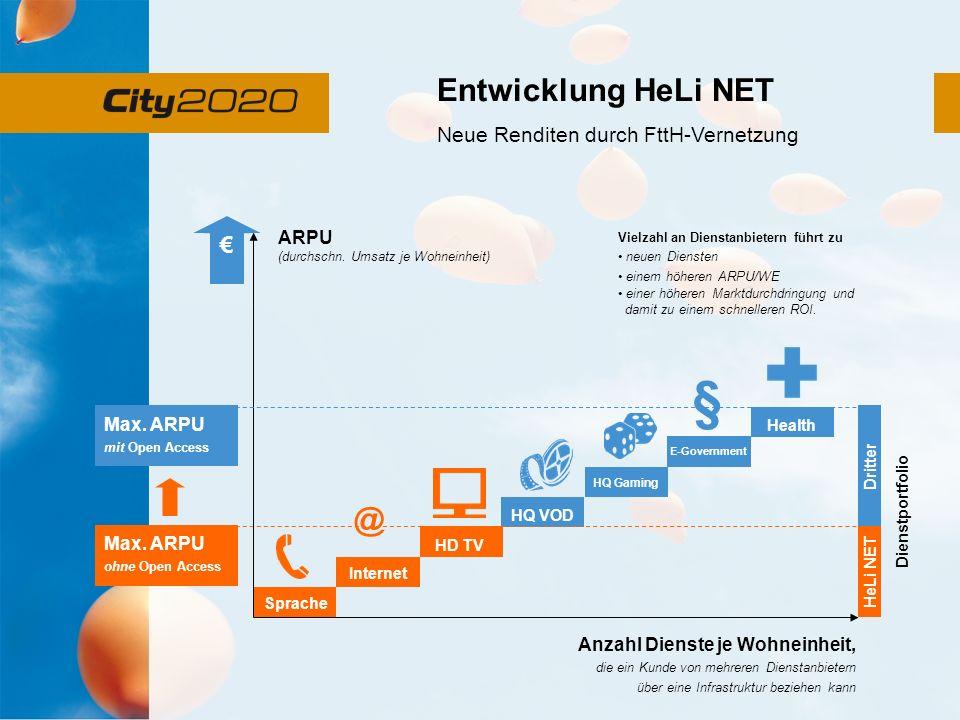 § Entwicklung HeLi NET @ € Neue Renditen durch FttH-Vernetzung ARPU