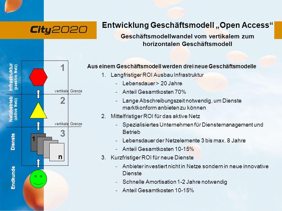 """Entwicklung Geschäftsmodell """"Open Access Geschäftsmodellwandel vom vertikalem zum horizontalen Geschäftsmodell"""