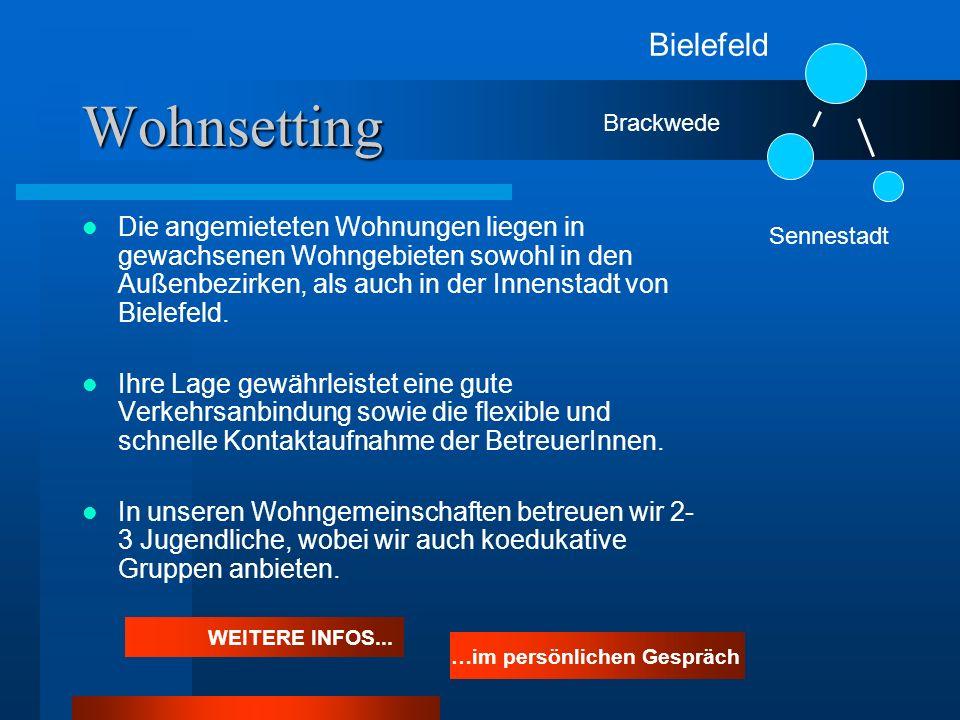 Wohnsetting Bielefeld
