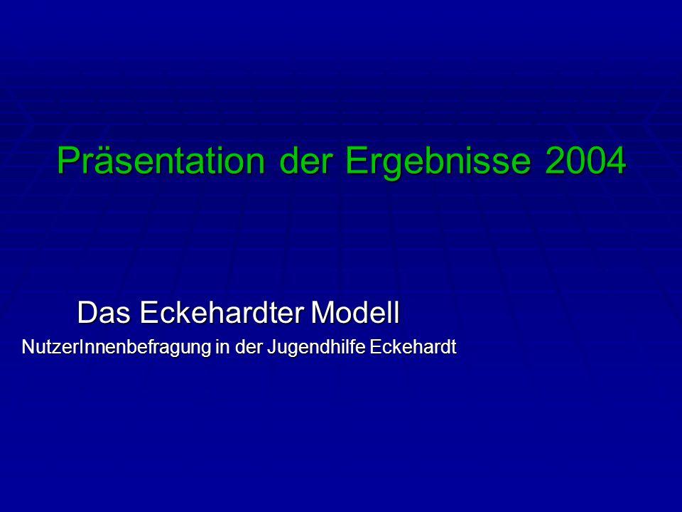 Präsentation der Ergebnisse 2004