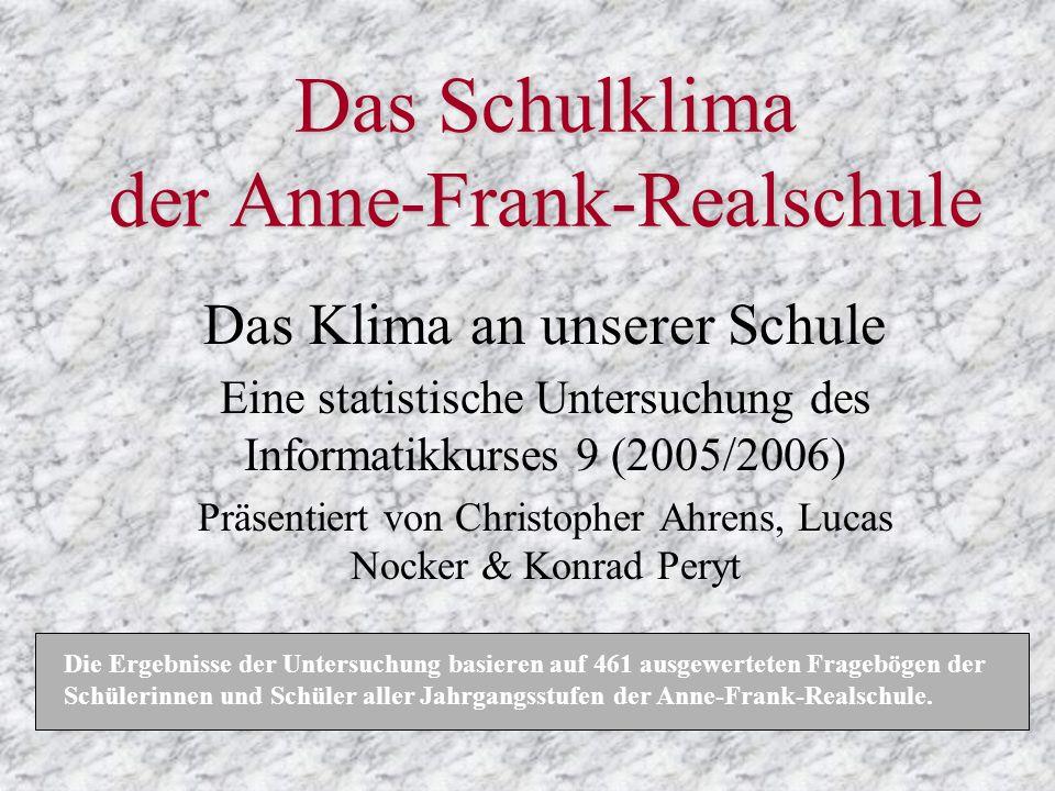 Das Schulklima der Anne-Frank-Realschule