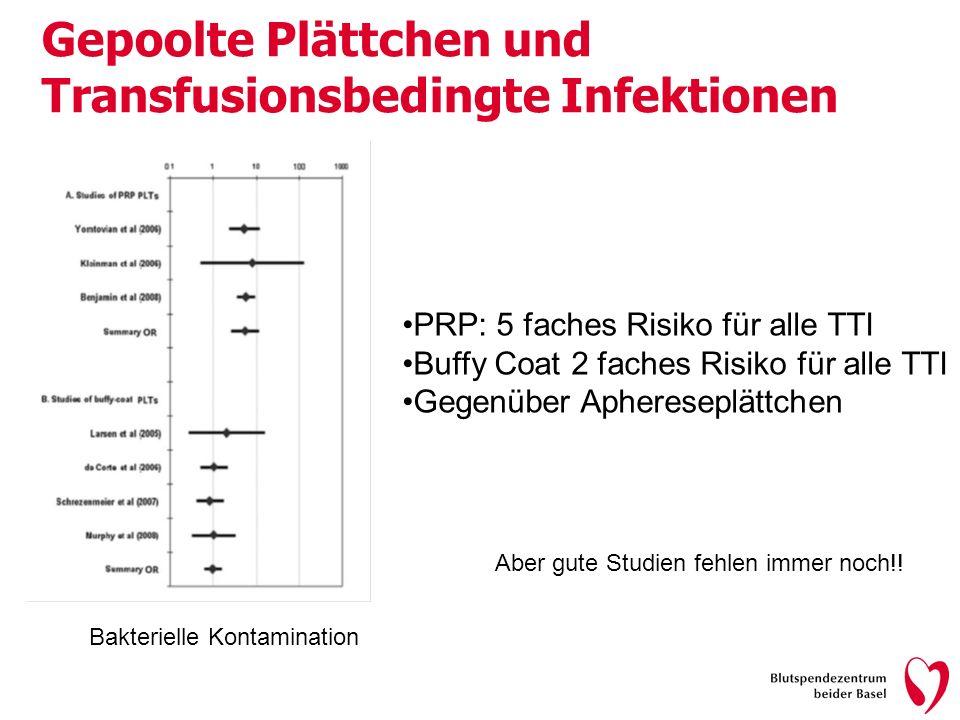 Gepoolte Plättchen und Transfusionsbedingte Infektionen