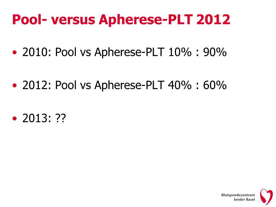 Pool- versus Apherese-PLT 2012
