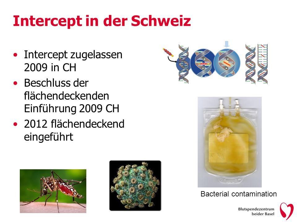 Intercept in der Schweiz