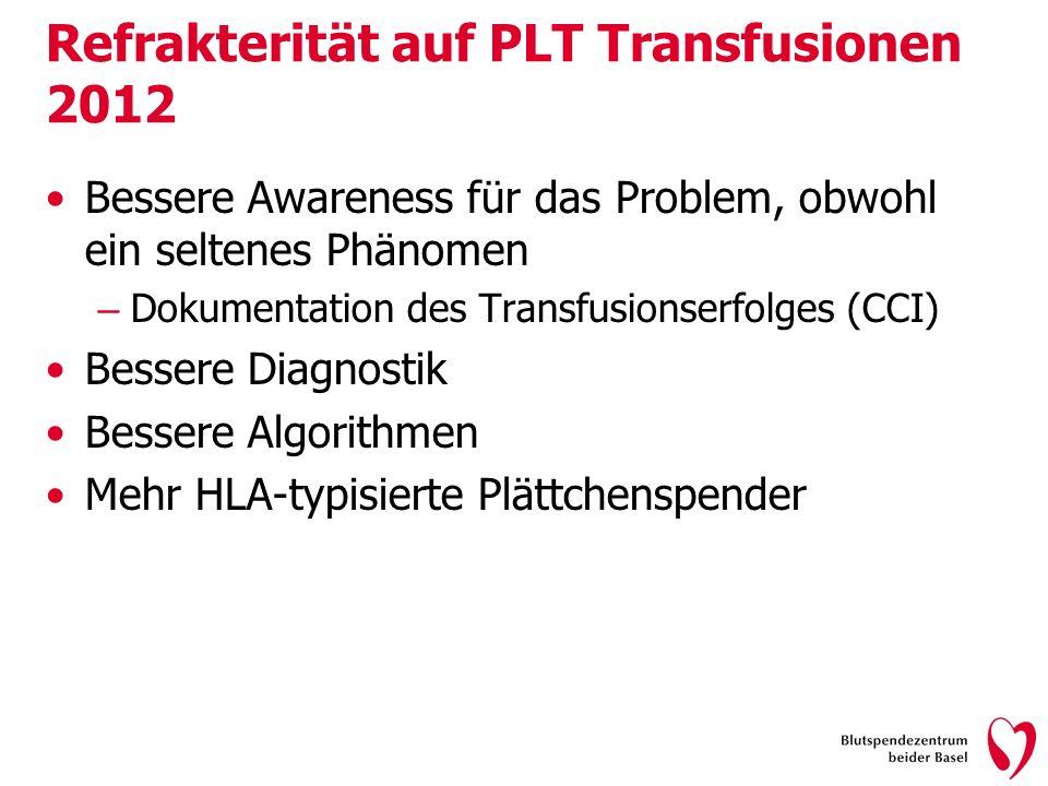 Refrakterität auf PLT Transfusionen 2012