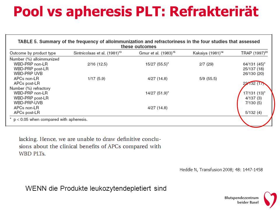 Pool vs apheresis PLT: Refrakterirät
