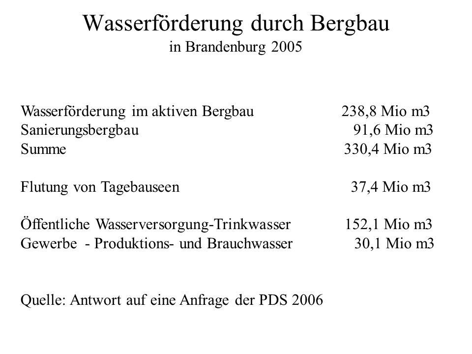 Wasserförderung durch Bergbau in Brandenburg 2005