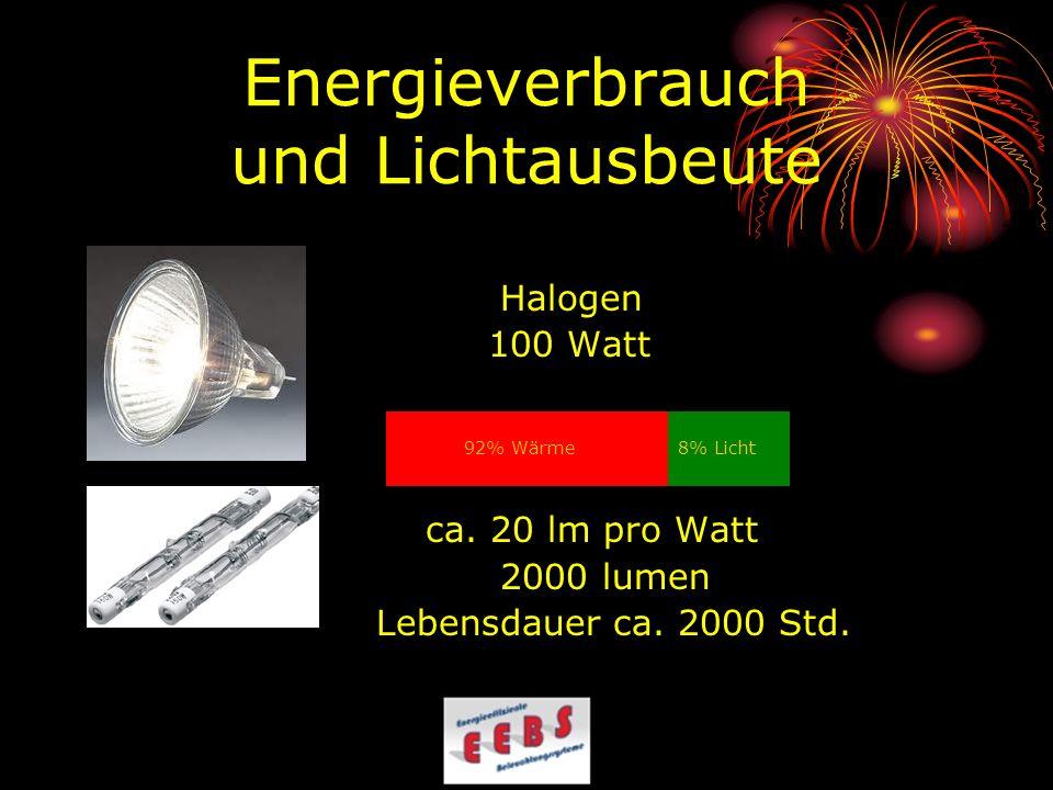 Energieverbrauch und Lichtausbeute
