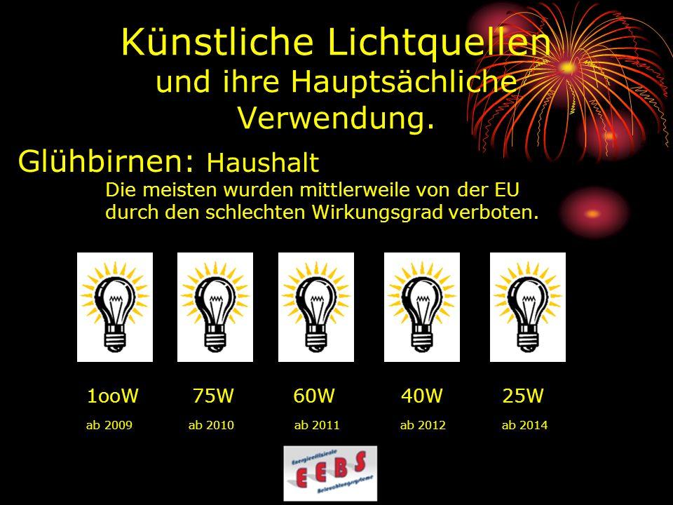 Künstliche Lichtquellen und ihre Hauptsächliche Verwendung.