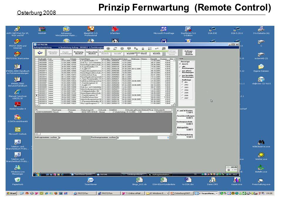 Prinzip Fernwartung (Remote Control)