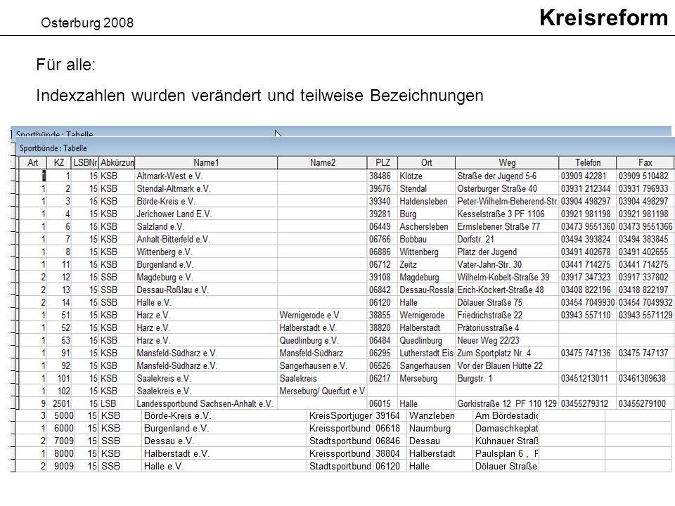 Kreisreform Osterburg 2008 Für alle: Indexzahlen wurden verändert und teilweise Bezeichnungen