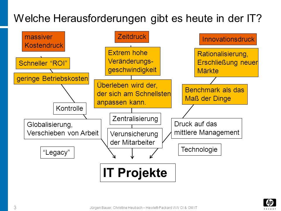 Welche Herausforderungen gibt es heute in der IT