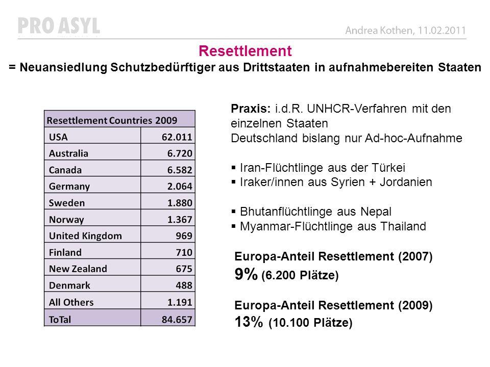 Resettlement = Neuansiedlung Schutzbedürftiger aus Drittstaaten in aufnahmebereiten Staaten