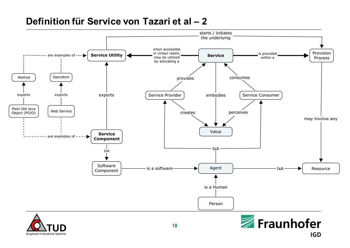 Definition für Service von Tazari et al – 2