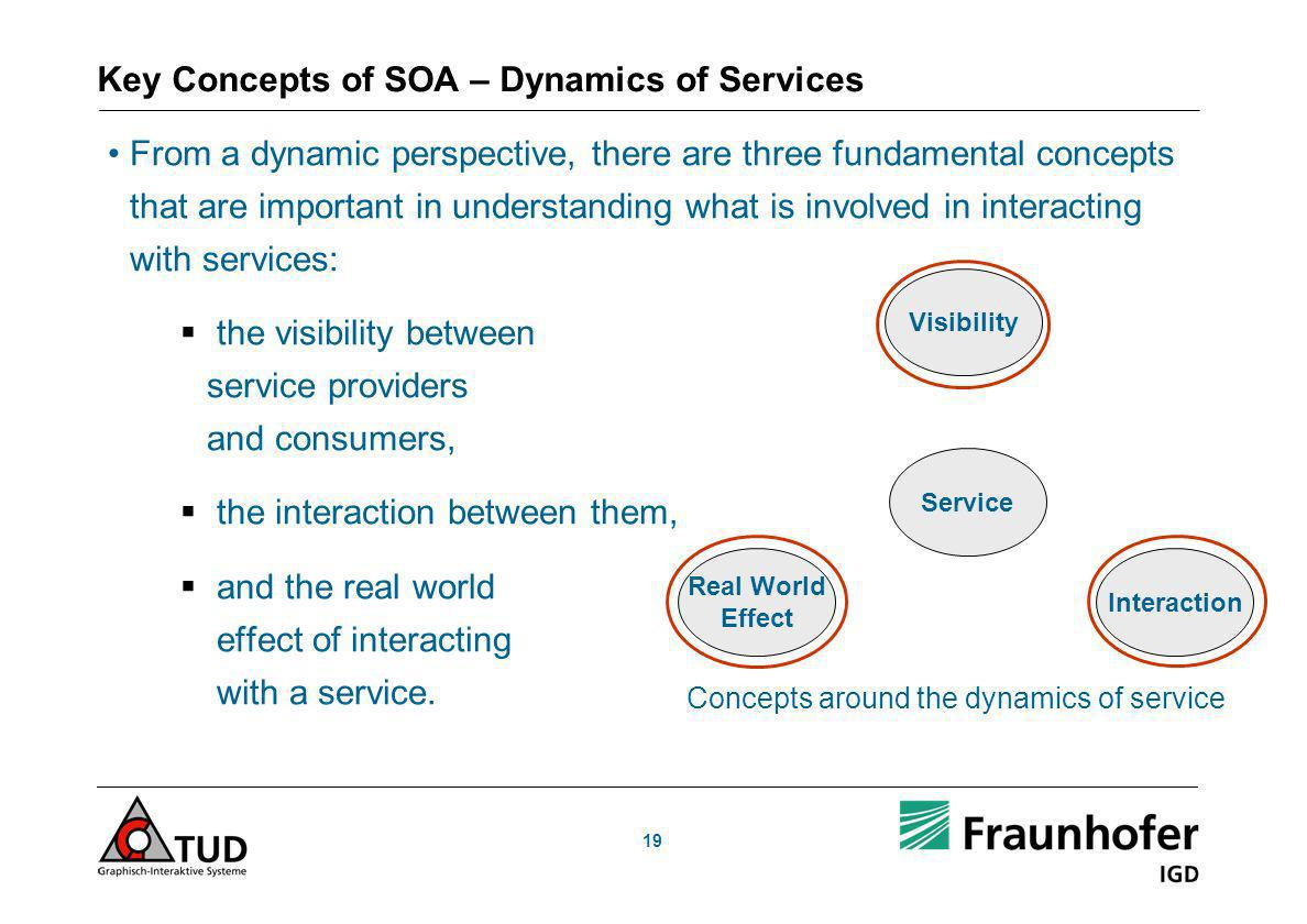 Key Concepts of SOA – Dynamics of Services