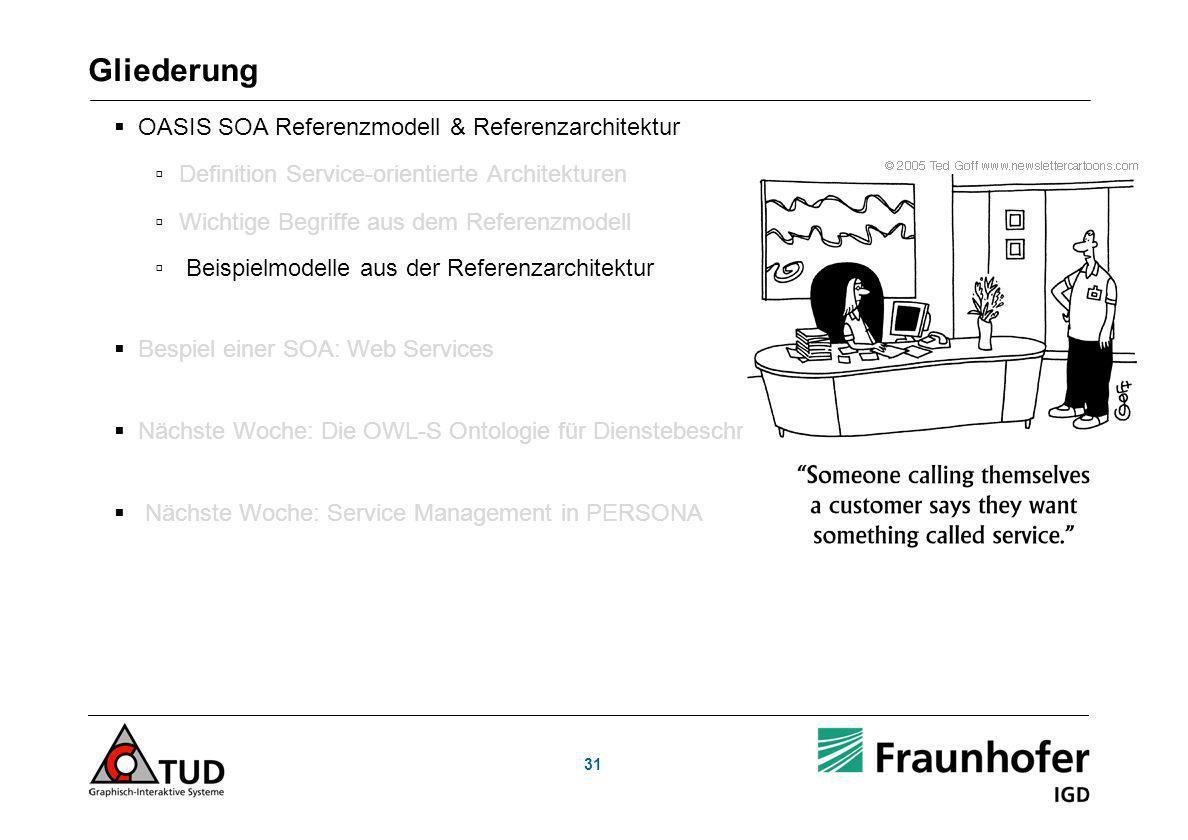Gliederung OASIS SOA Referenzmodell & Referenzarchitektur