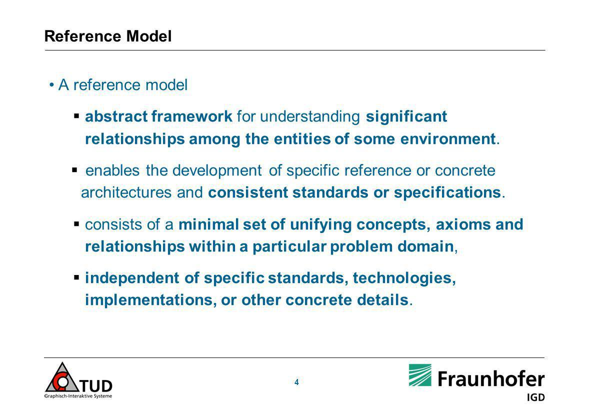 Reference Model A reference model. abstract framework for understanding significant relationships among the entities of some environment.
