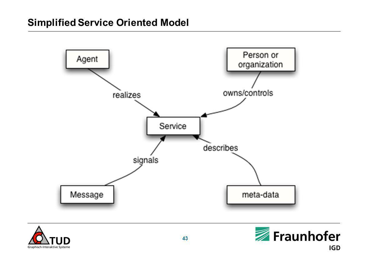 Simplified Service Oriented Model