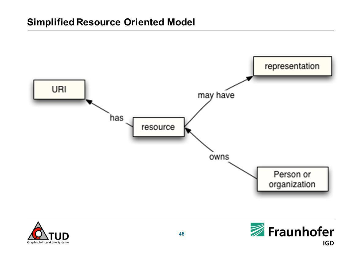 Simplified Resource Oriented Model