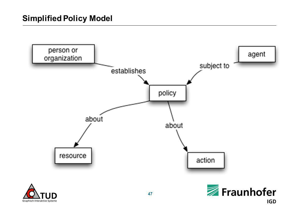 Simplified Policy Model