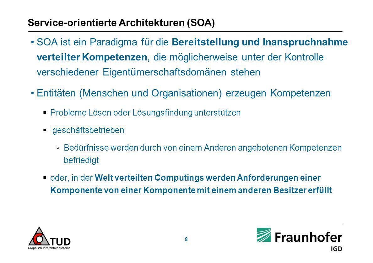 Service-orientierte Architekturen (SOA)