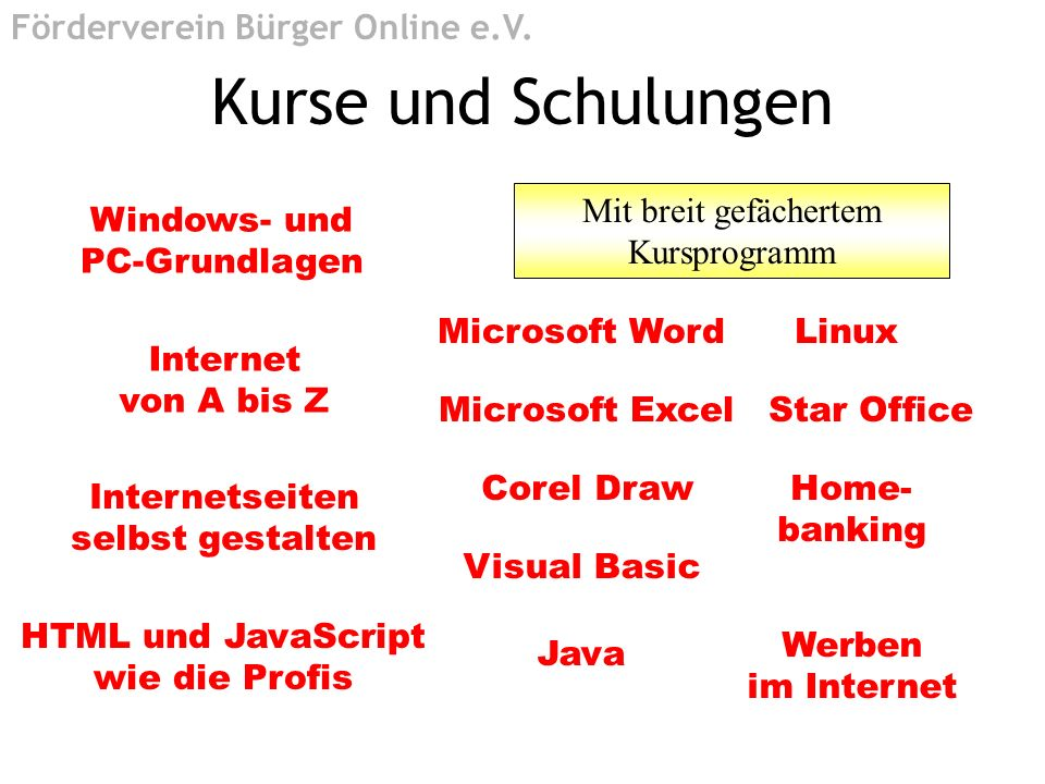Kurse und Schulungen Förderverein Bürger Online e.V.